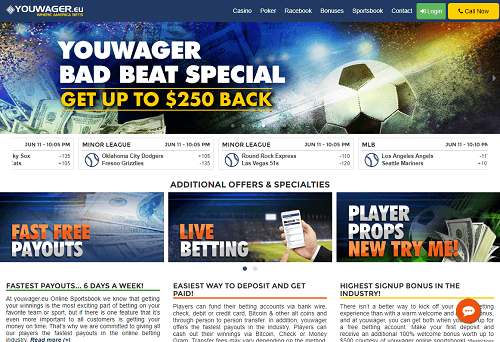 Youwager Sportsbook Rating