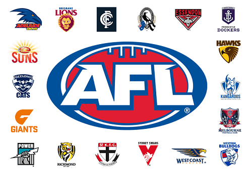 Top AFL Teams Betting Odds