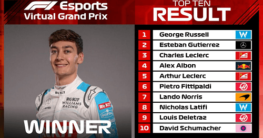 Monaco Virtual GP Top Ten